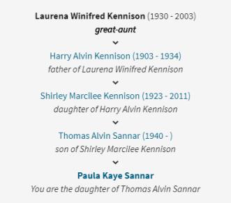 Kennison, Laurena Line